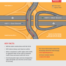 Information on Pilot Butte Interchange.