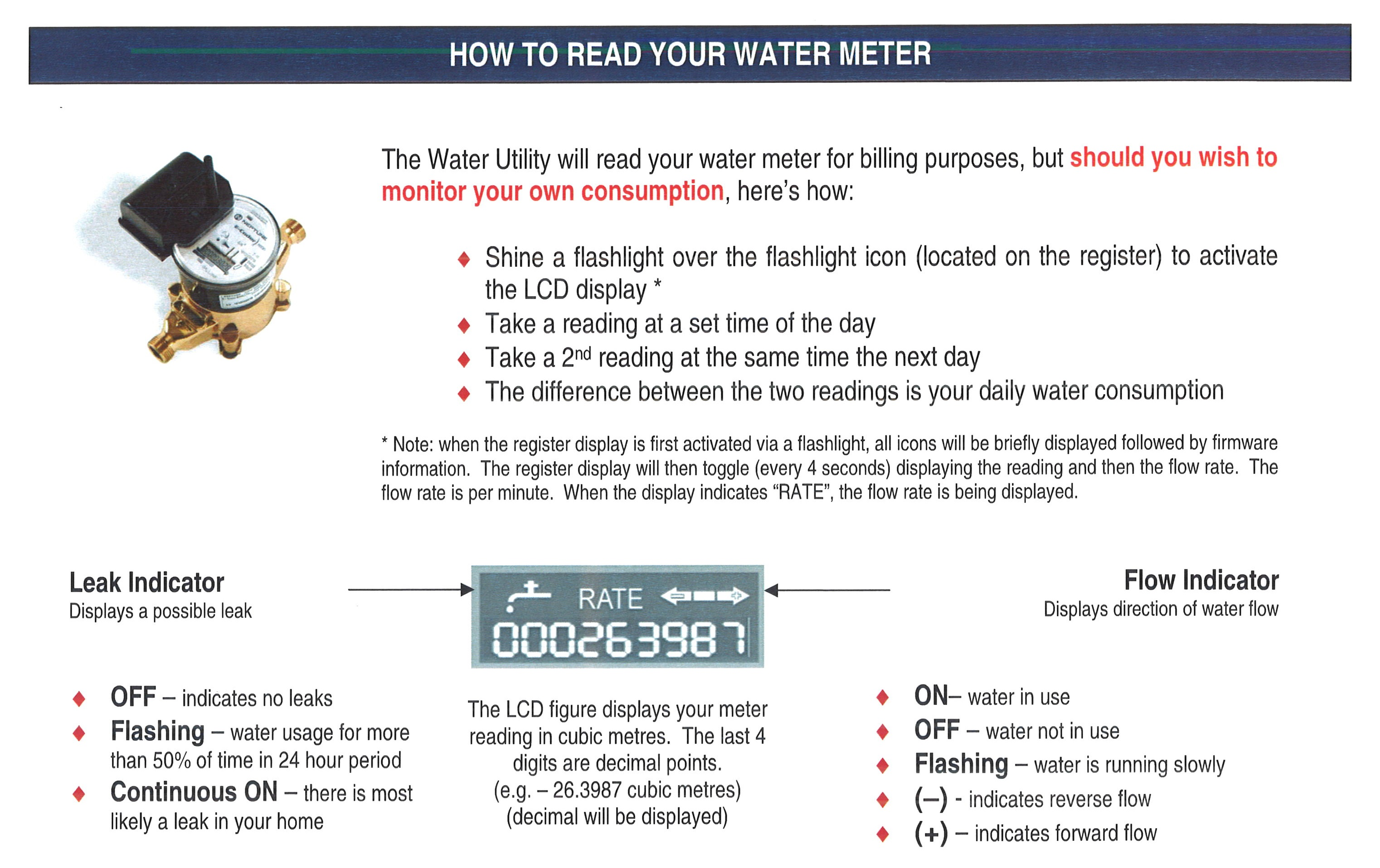 How the Water  Sewer System Works