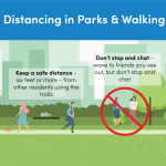 Practicing Social Distancing in Parks & Walkways