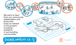 Have your say! White City Multi-Use Recreation Centre